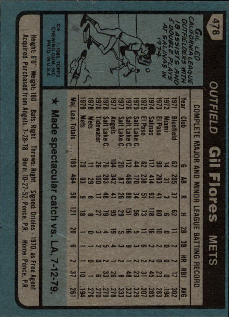 1980 Topps #478 Gil Flores back image