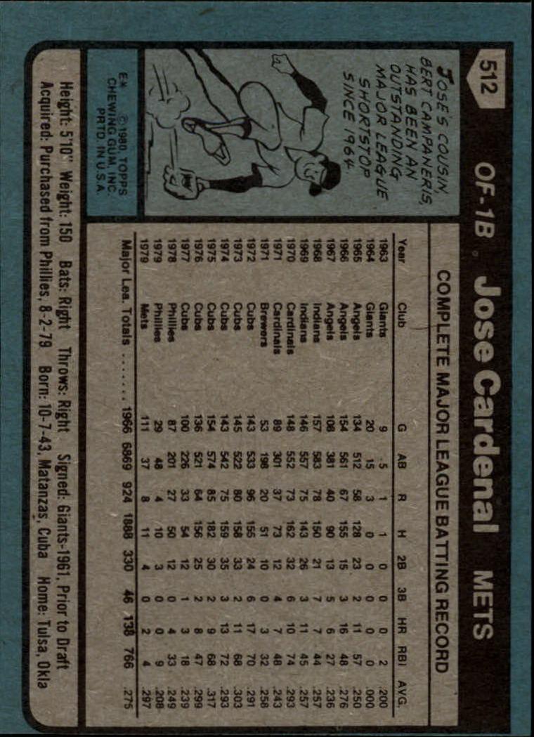 1980 Topps #512 Jose Cardenal back image