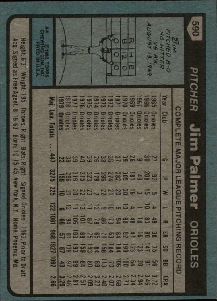 1980 Topps #590 Jim Palmer back image