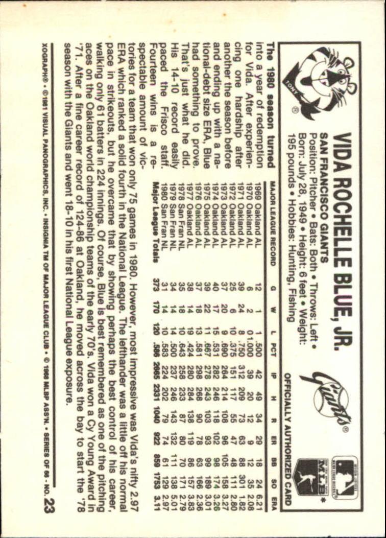 1981 Kellogg's #23 Vida Blue back image