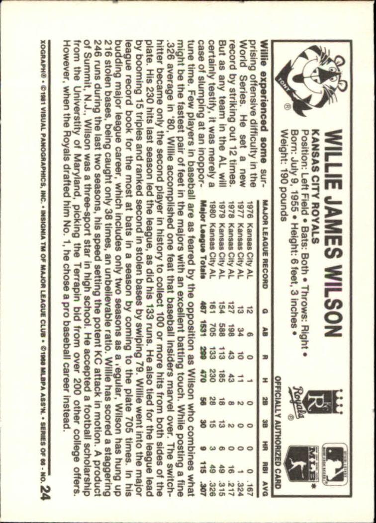 1981 Kellogg's #24 Willie Wilson back image