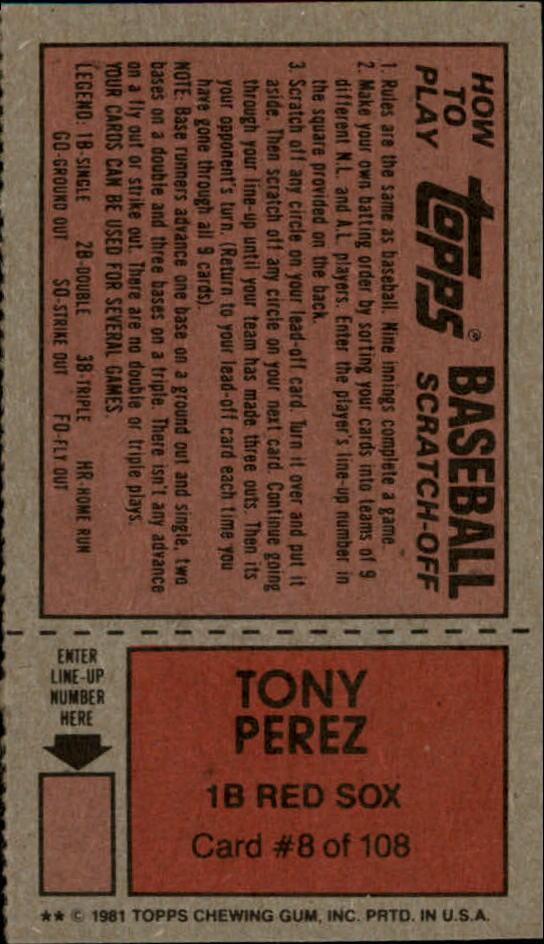 1981 Topps Scratchoffs #8 Tony Perez back image