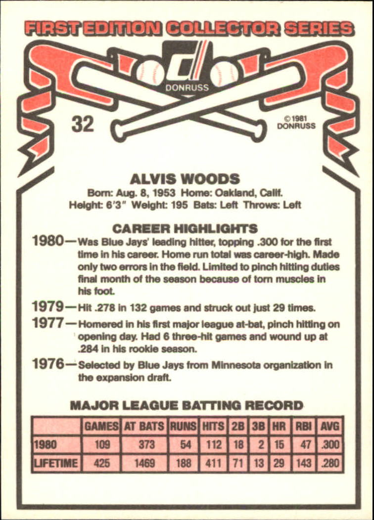 1981 Donruss #32 Alvis Woods back image