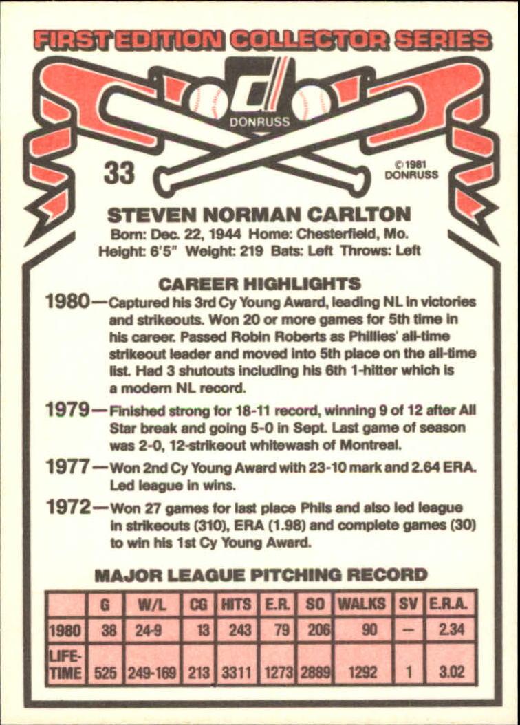 1981 Donruss #33 Steve Carlton back image