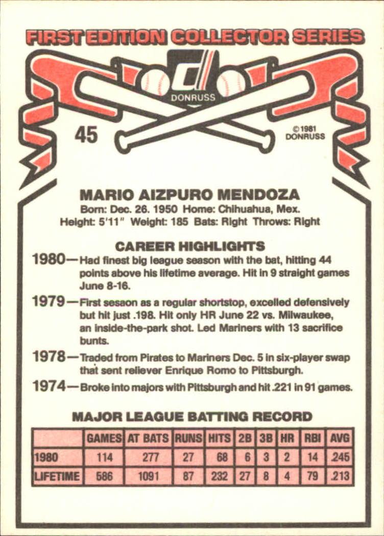 1981 Donruss #45 Mario Mendoza back image