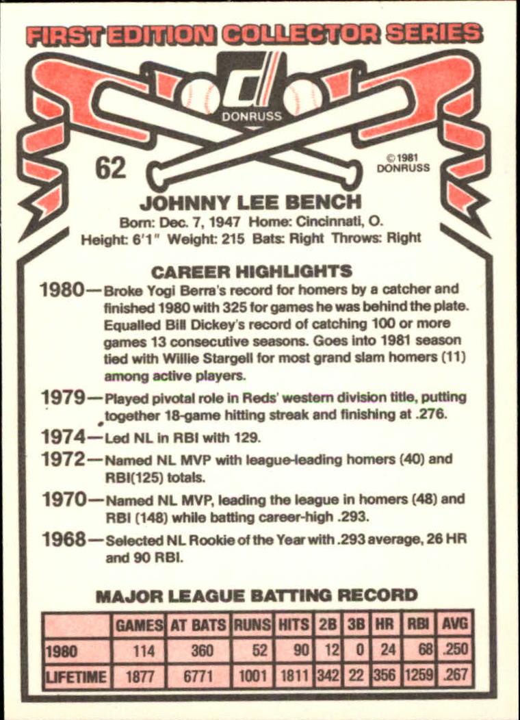 1981 Donruss #62 Johnny Bench back image