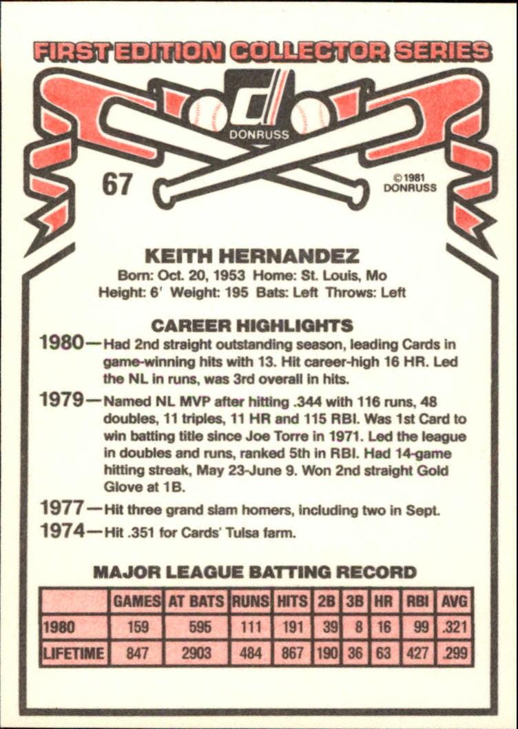 1981 Donruss #67 Keith Hernandez back image