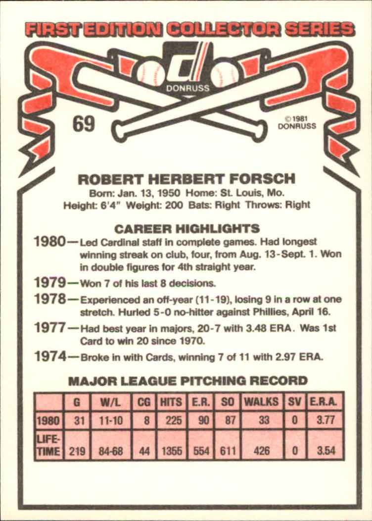 1981 Donruss #69 Bob Forsch back image