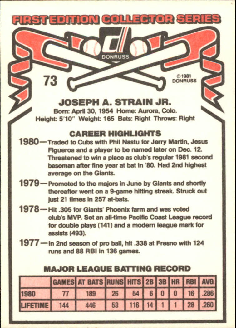 1981 Donruss #73 Joe Strain back image