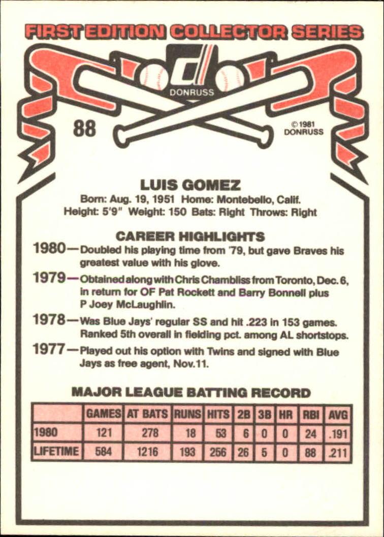 1981 Donruss #88 Luis Gomez back image