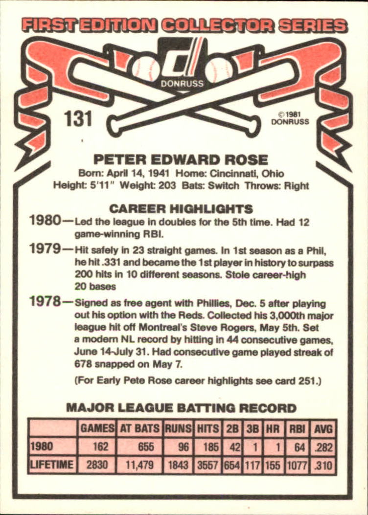1981 Donruss #131 Pete Rose P1/Last line ends with/see card 251 back image