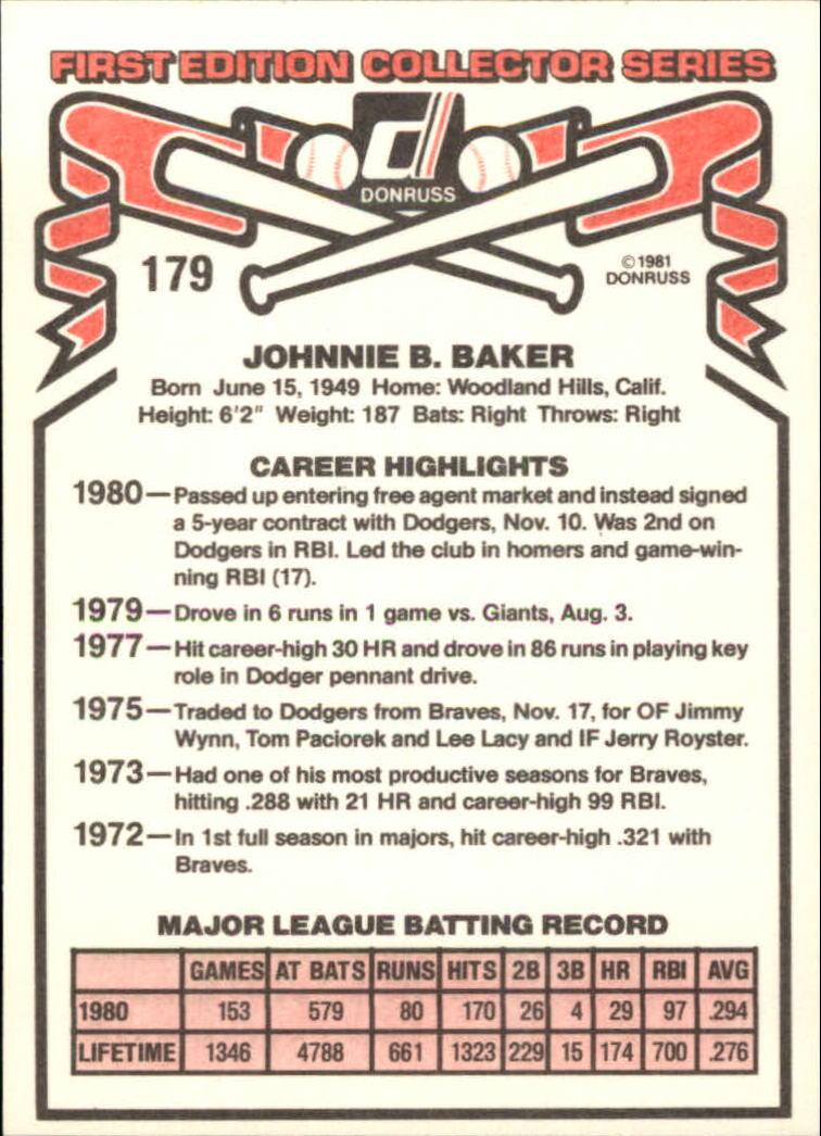 1981 Donruss #179 Dusty Baker back image