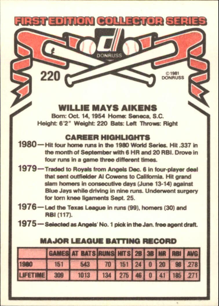 1981 Donruss #220 Willie Aikens back image