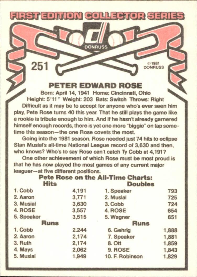 1981 Donruss #251 Pete Rose back image
