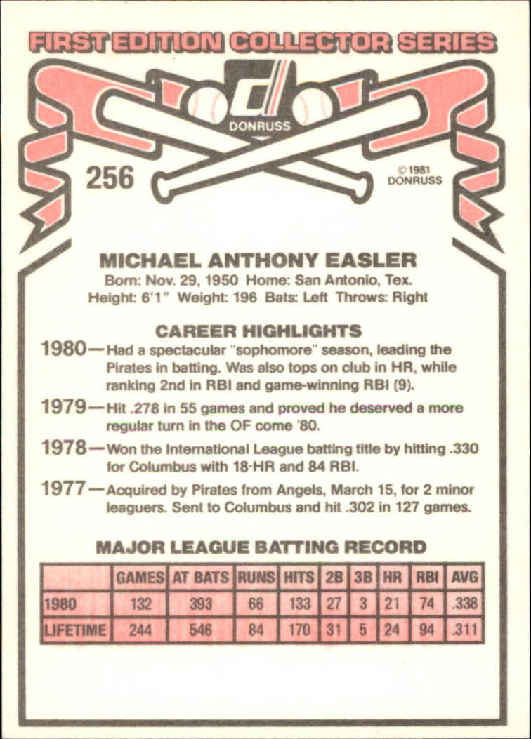 1981 Donruss #256 Mike Easler back image