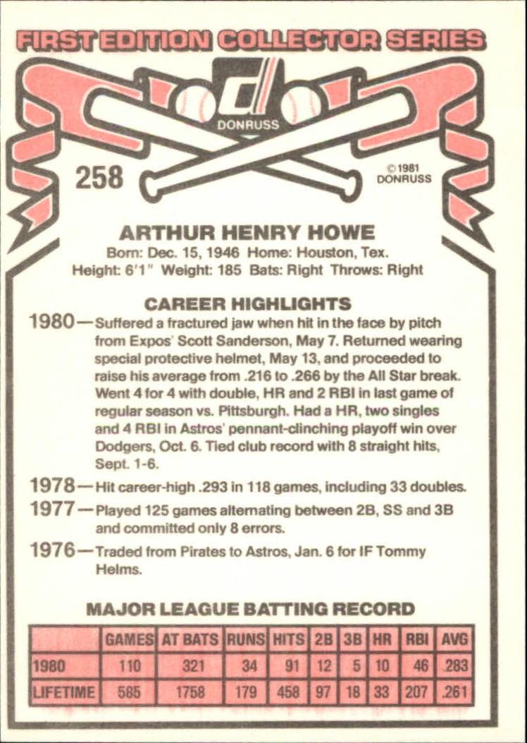1981 Donruss #258 Art Howe back image