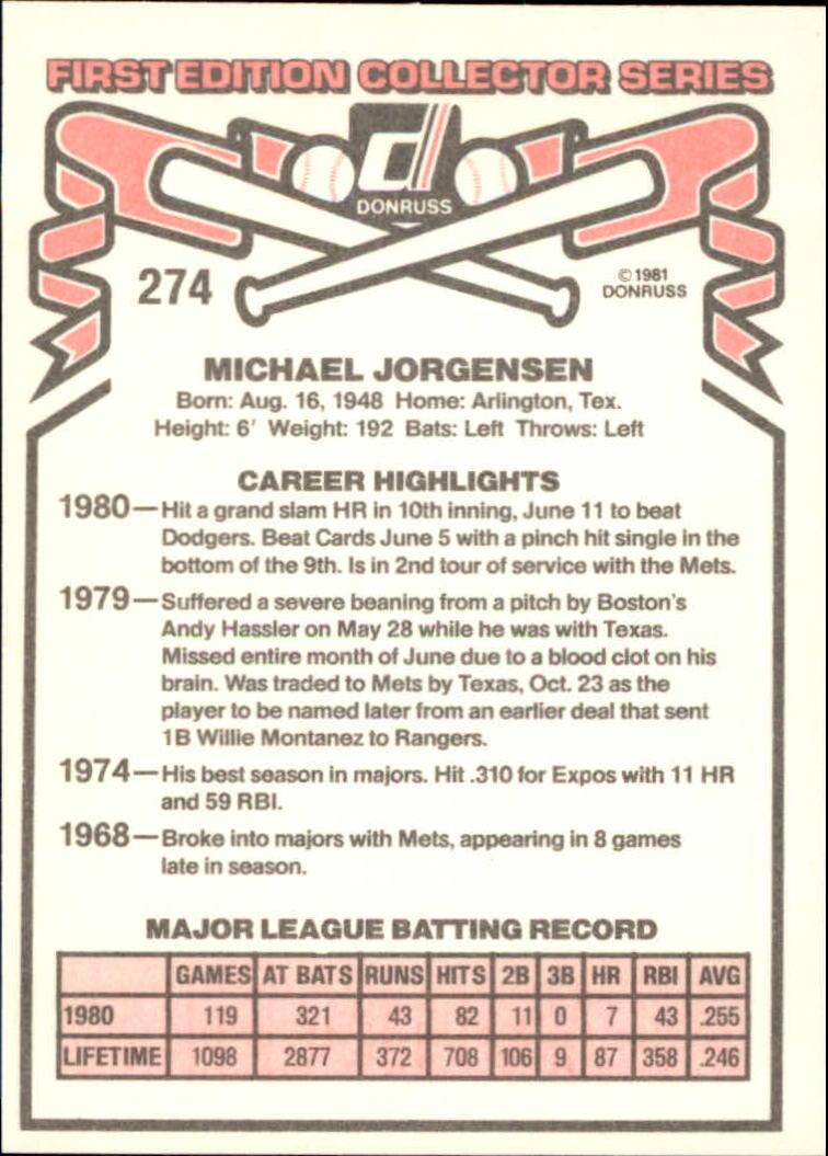 1981 Donruss #274 Mike Jorgensen back image