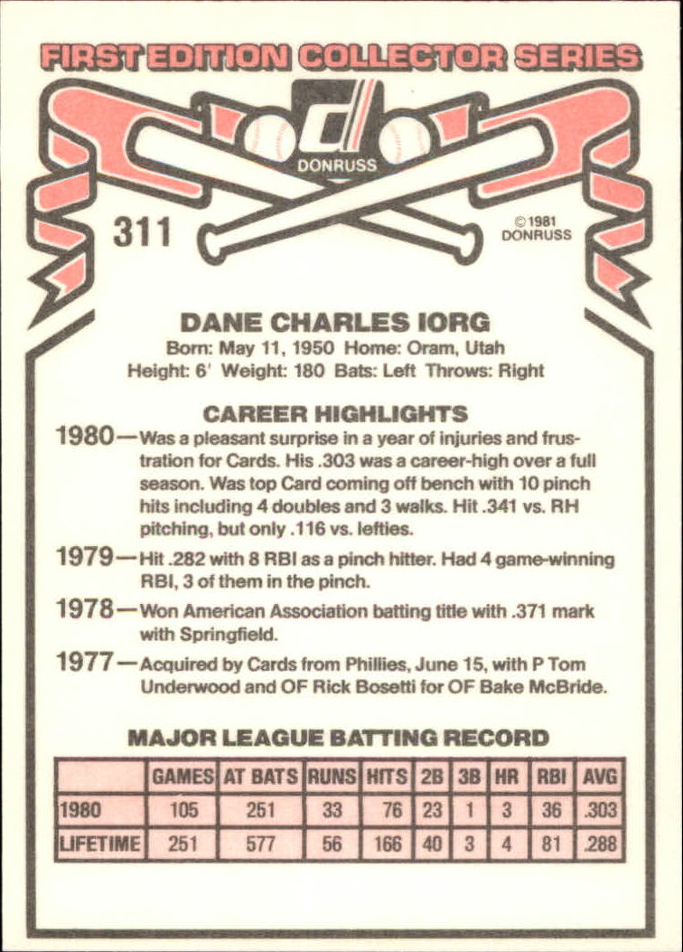 1981 Donruss #311 Dane Iorg back image