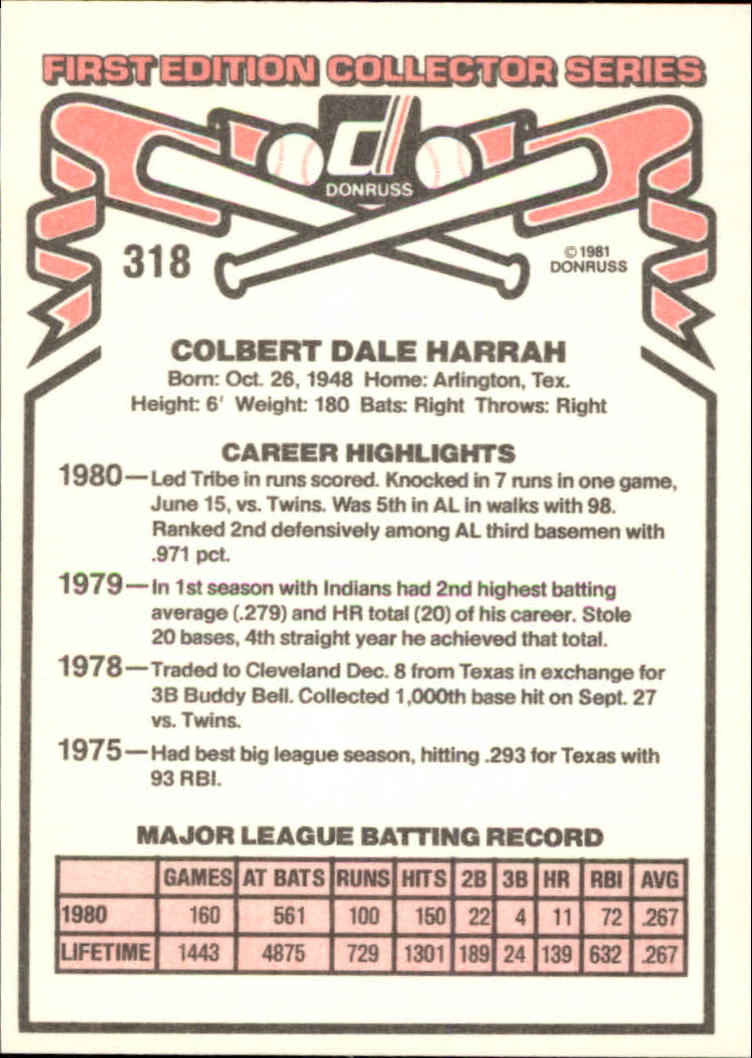 1981 Donruss #318 Toby Harrah back image