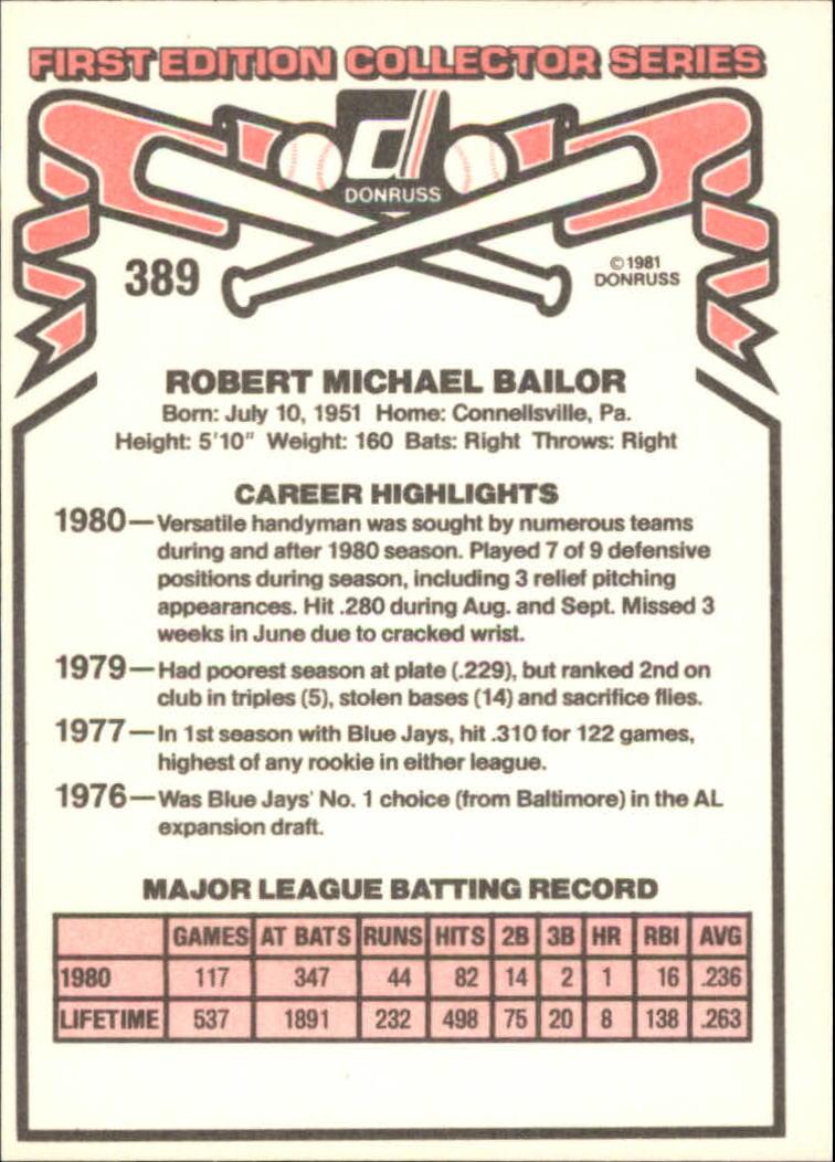 1981 Donruss #389 Bob Bailor back image