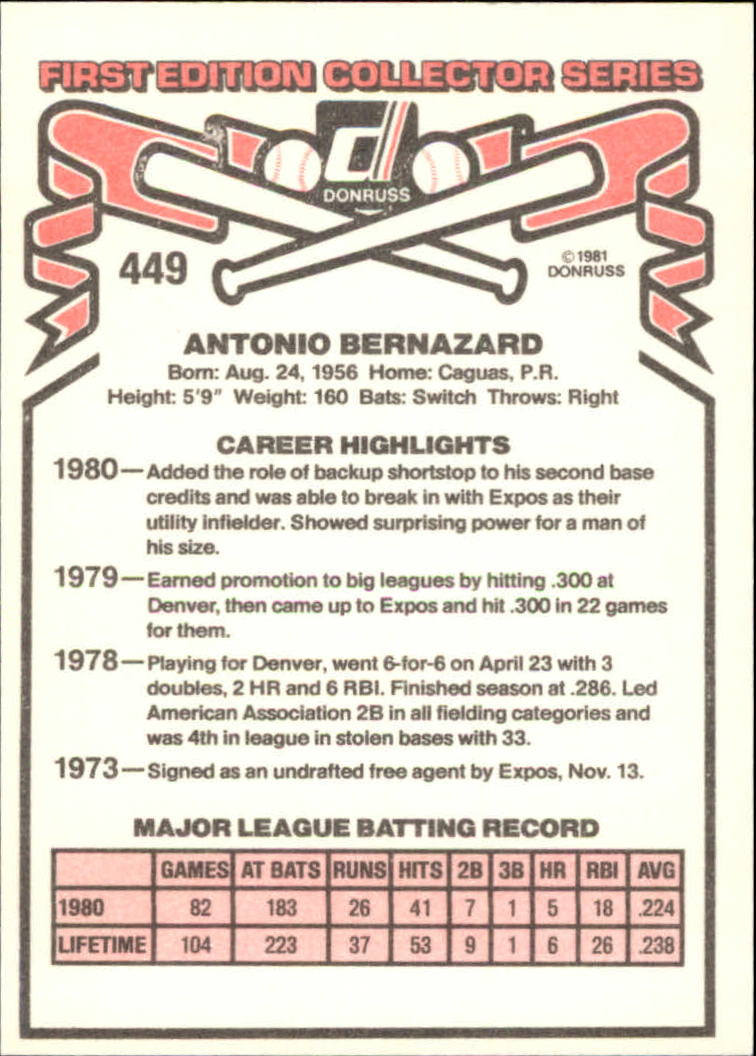 1981 Donruss #449 Tony Bernazard back image