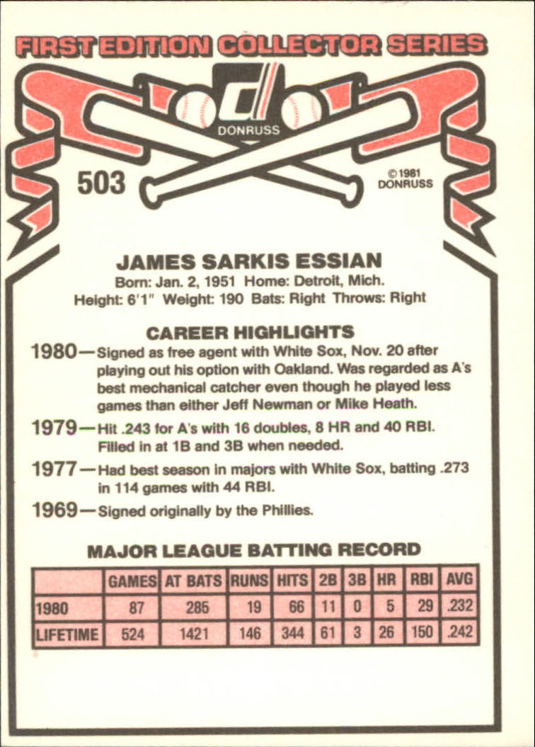 1981 Donruss #503 Jim Essian back image