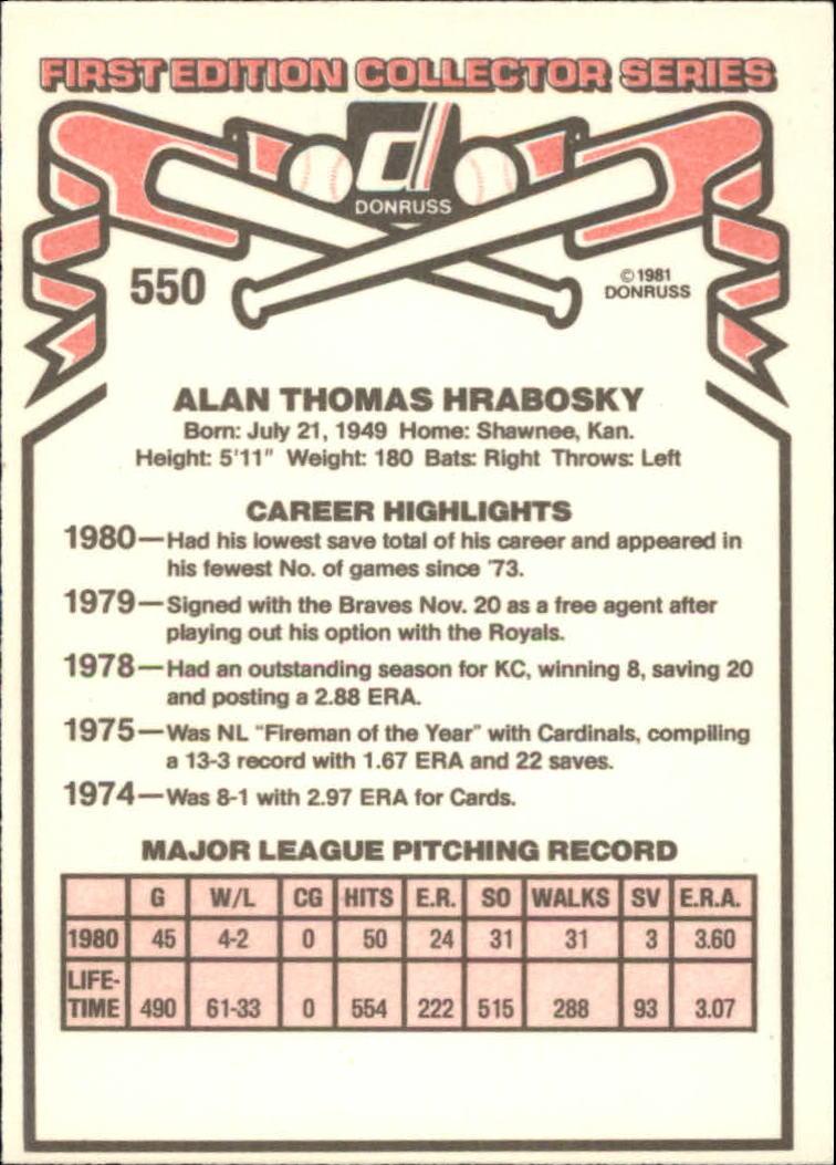 1981 Donruss #550 Al Hrabosky back image