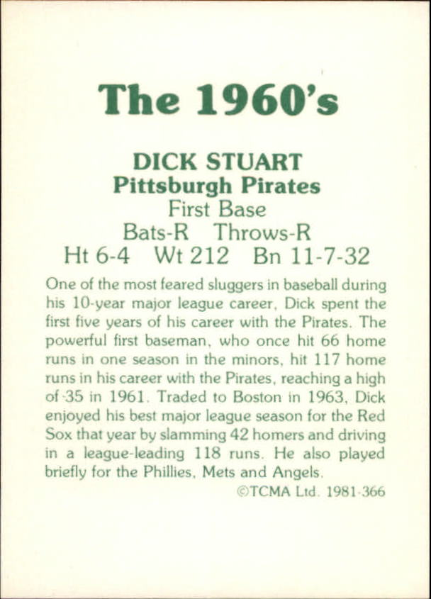 1981 TCMA 60's II #366 Dick Stuart back image