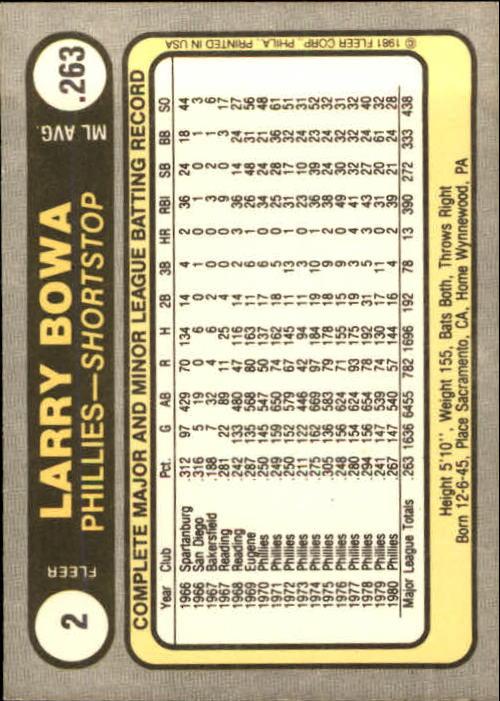 1981 Fleer #2 Larry Bowa back image