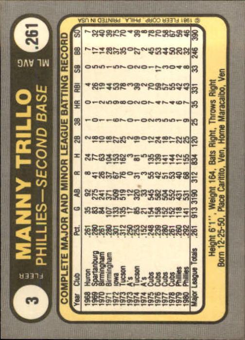 1981 Fleer #3 Manny Trillo back image