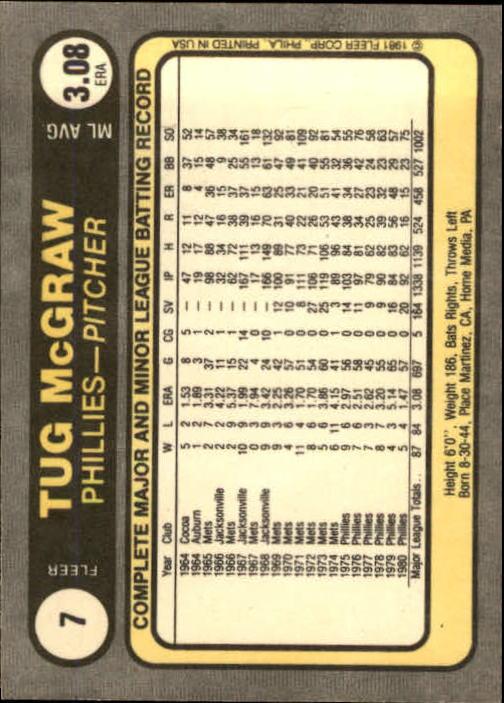1981 Fleer #7 Tug McGraw back image