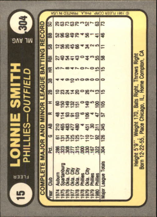 1981 Fleer #15 Lonnie Smith back image