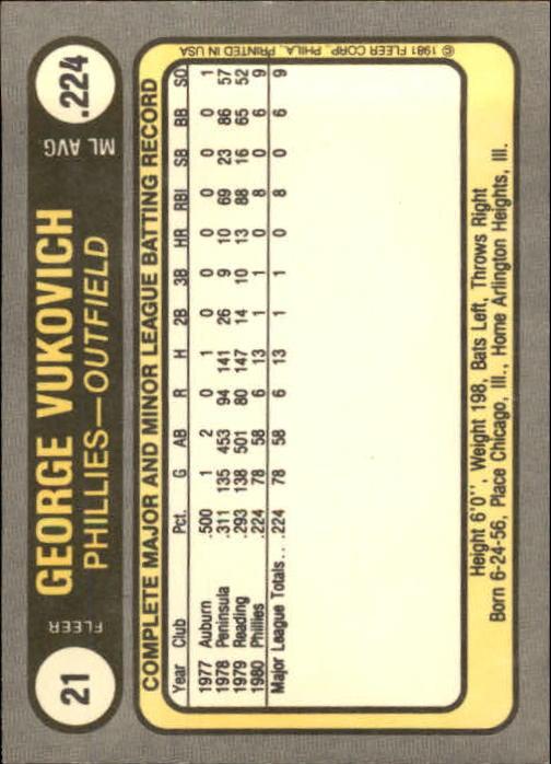 1981 Fleer #21 George Vukovich RC back image