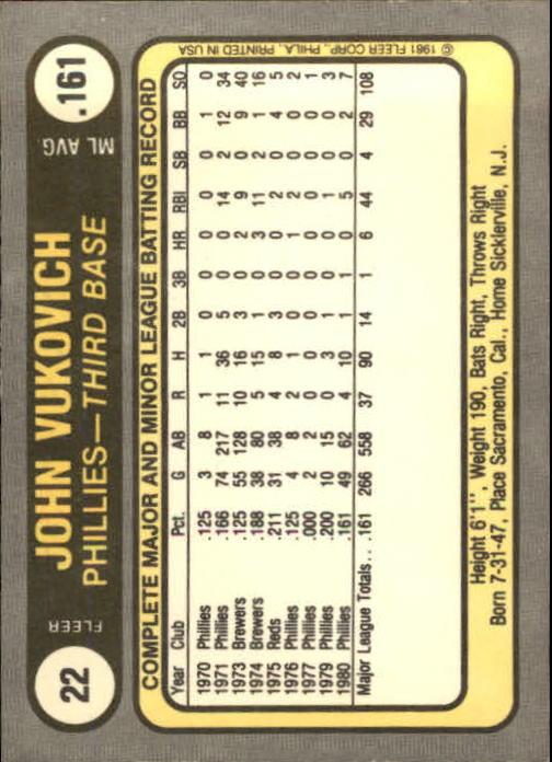 1981 Fleer #22 John Vukovich back image