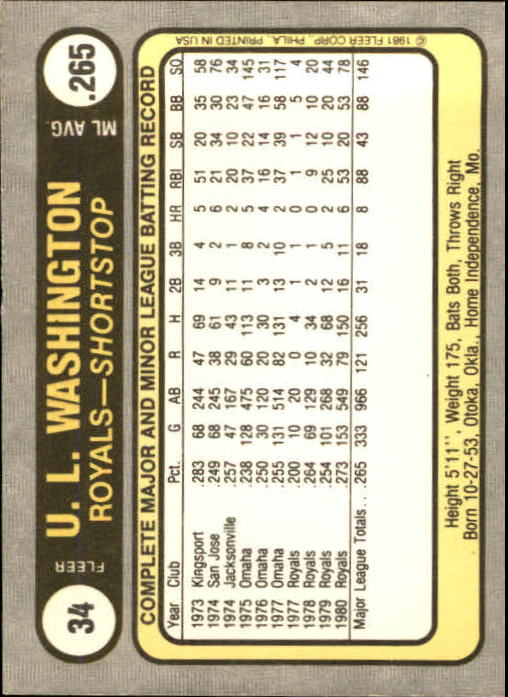 1981 Fleer #34 U.L. Washington back image