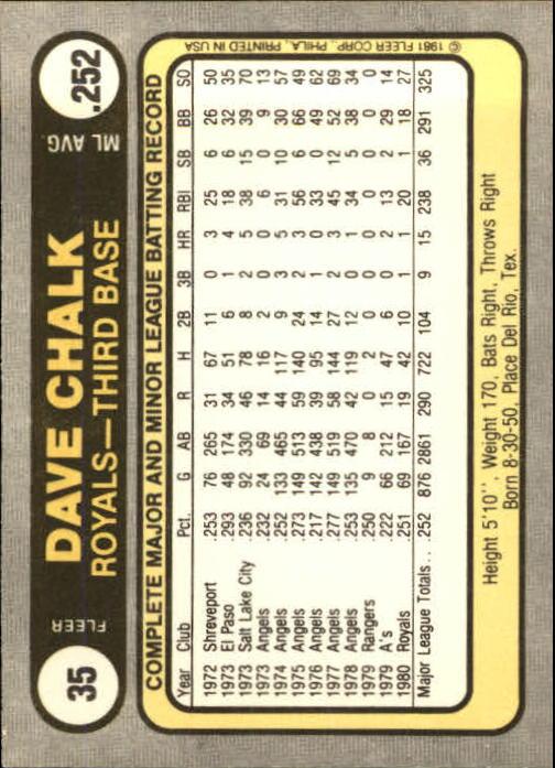 1981 Fleer #35 Dave Chalk back image