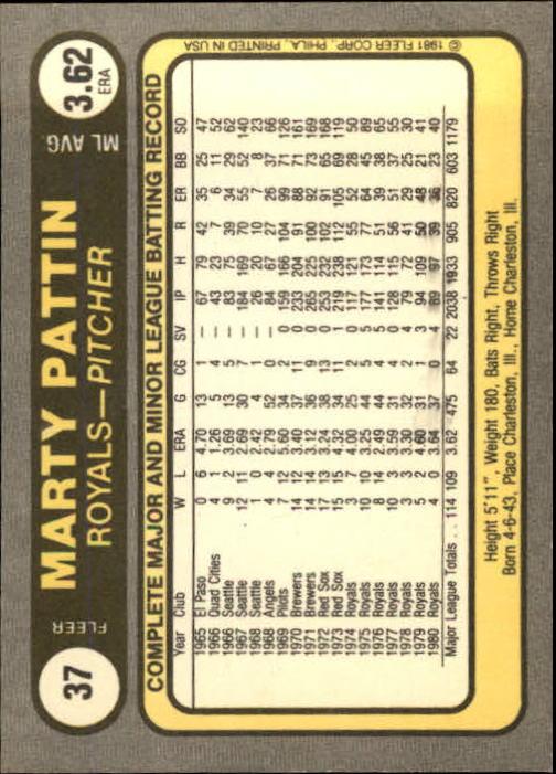 1981 Fleer #37 Marty Pattin back image