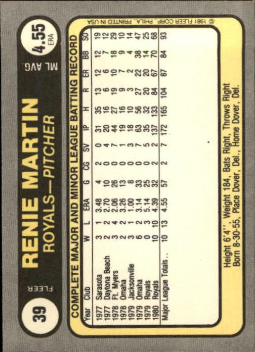 1981 Fleer #39 Renie Martin back image