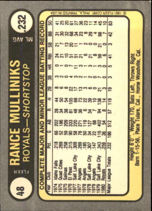 1981 Fleer #48 Rance Mulliniks back image