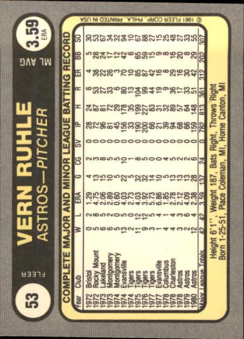 1981 Fleer #53 Vern Ruhle back image