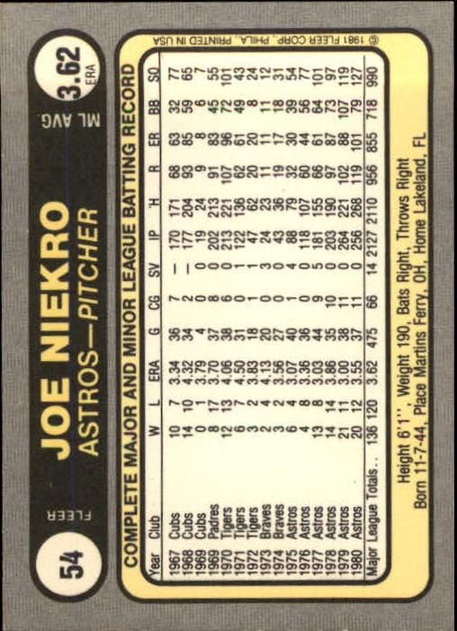 1981 Fleer #54 Joe Niekro back image
