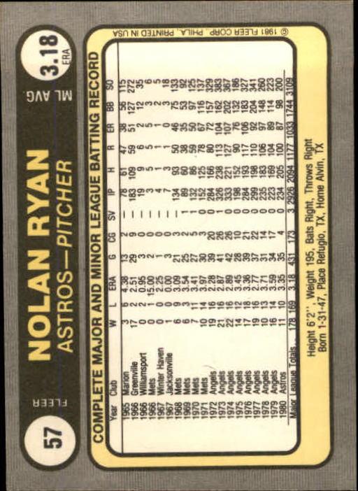 1981 Fleer #57 Nolan Ryan back image