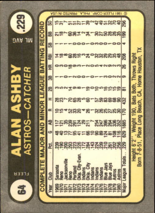 1981 Fleer #64 Alan Ashby back image