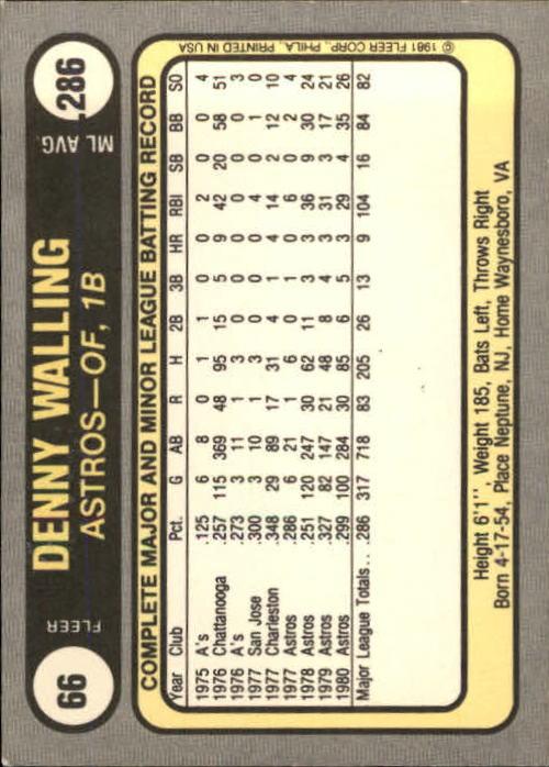 1981 Fleer #66 Denny Walling back image