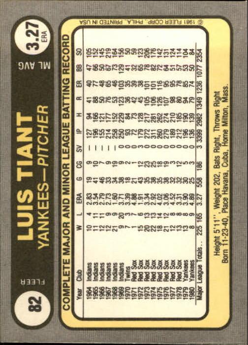 1981 Fleer #82 Luis Tiant back image