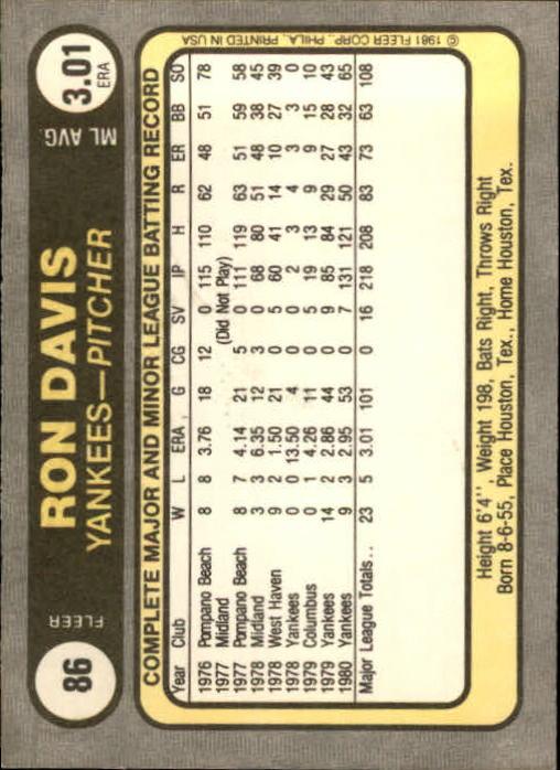 1981 Fleer #86 Ron Davis back image
