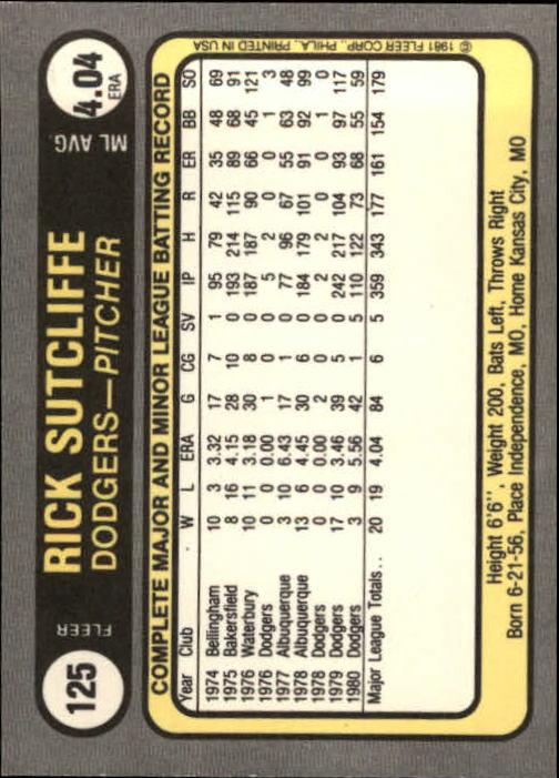 1981 Fleer #125 Rick Sutcliffe back image