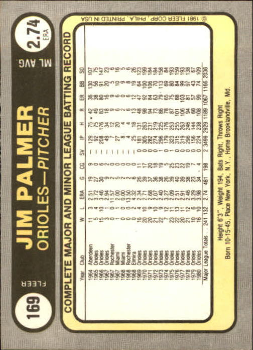 1981 Fleer #169 Jim Palmer back image