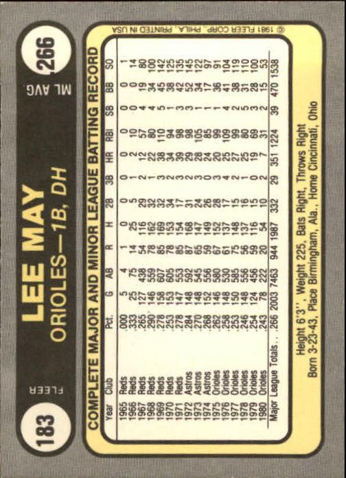 1981 Fleer #183 Lee May back image