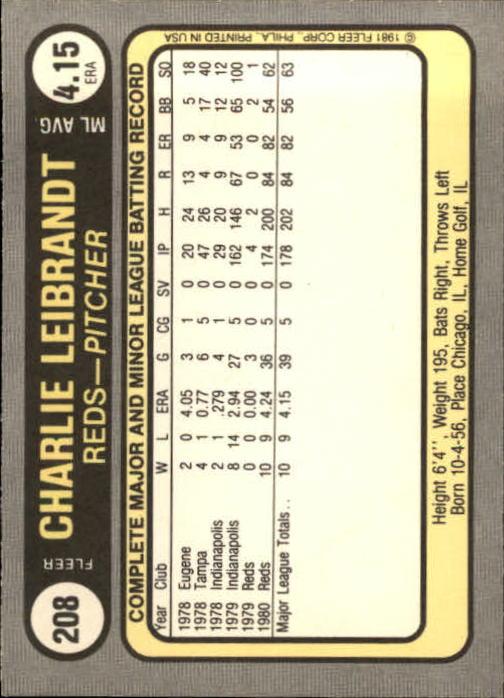 1981 Fleer #208 Charlie Leibrandt RC back image